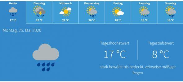 Screenshot_2020-05-25 Wetter Passau (Deutschland)_Wochenübersicht - wetter net